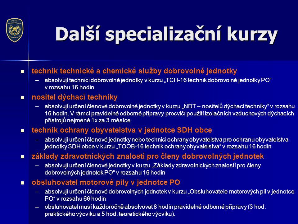 Další specializační kurzy