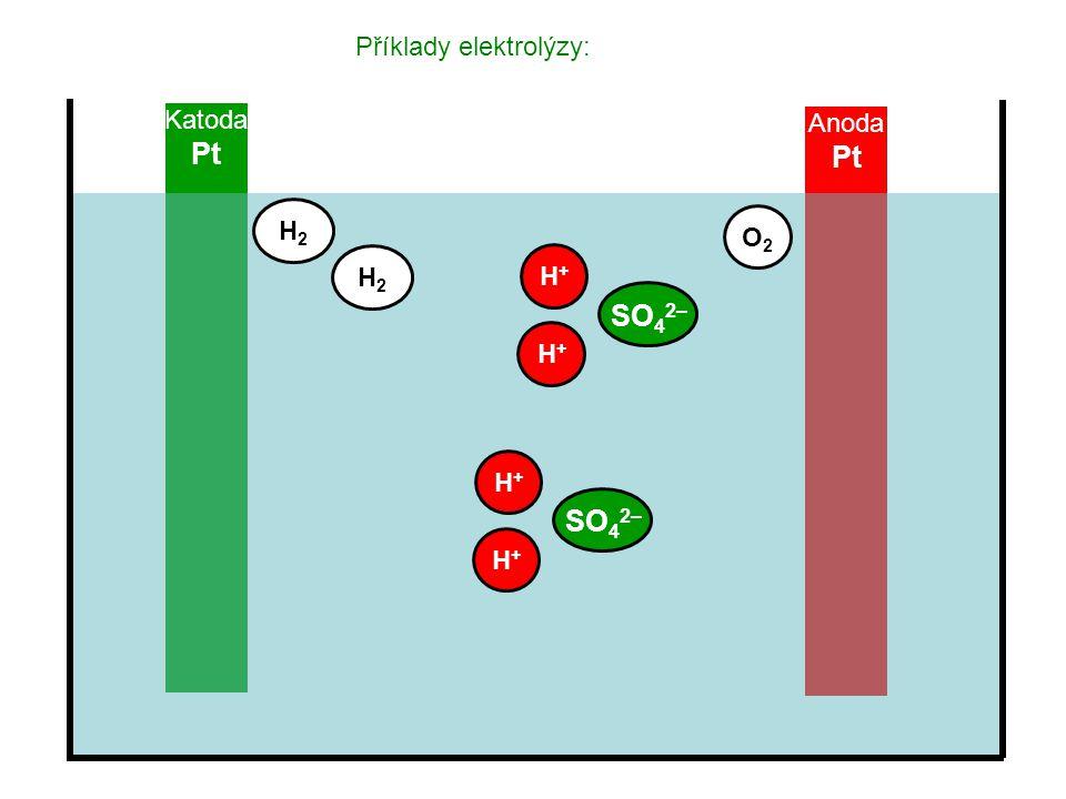 Pt Pt SO42– SO42– Příklady elektrolýzy: Katoda Anoda H2 O2 H2 H+ H+ H+