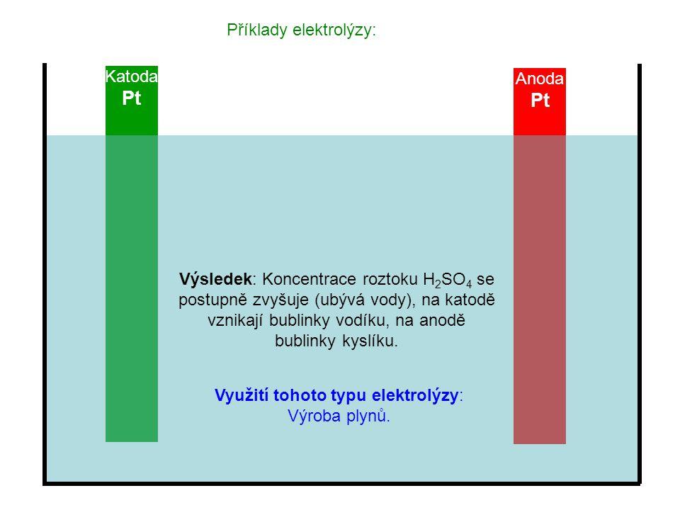 Využití tohoto typu elektrolýzy: Výroba plynů.