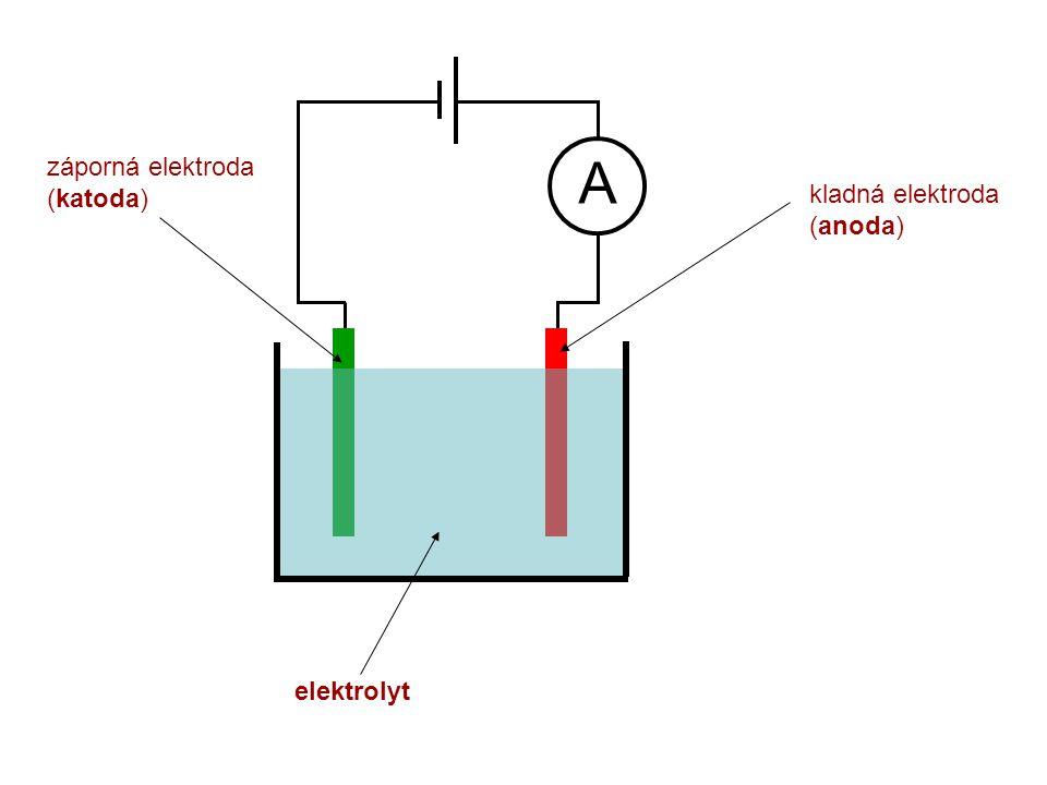 A záporná elektroda (katoda) kladná elektroda (anoda) elektrolyt