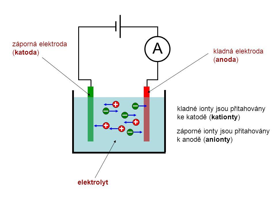 A záporná elektroda (katoda) kladná elektroda (anoda)