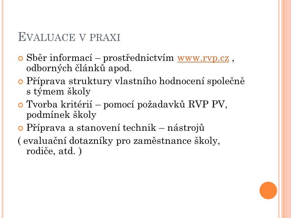 Evaluace v praxi Sběr informací – prostřednictvím www.rvp.cz , odborných článků apod.