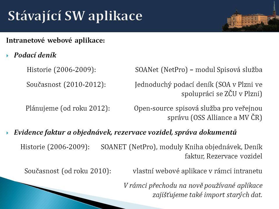 Stávající SW aplikace Intranetové webové aplikace: Podací deník