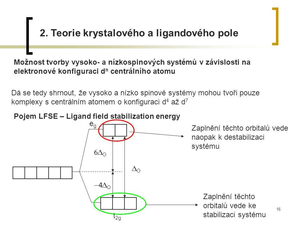 2. Teorie krystalového a ligandového pole