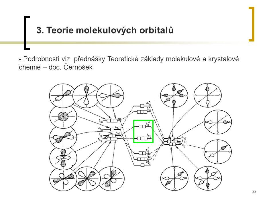 3. Teorie molekulových orbitalů