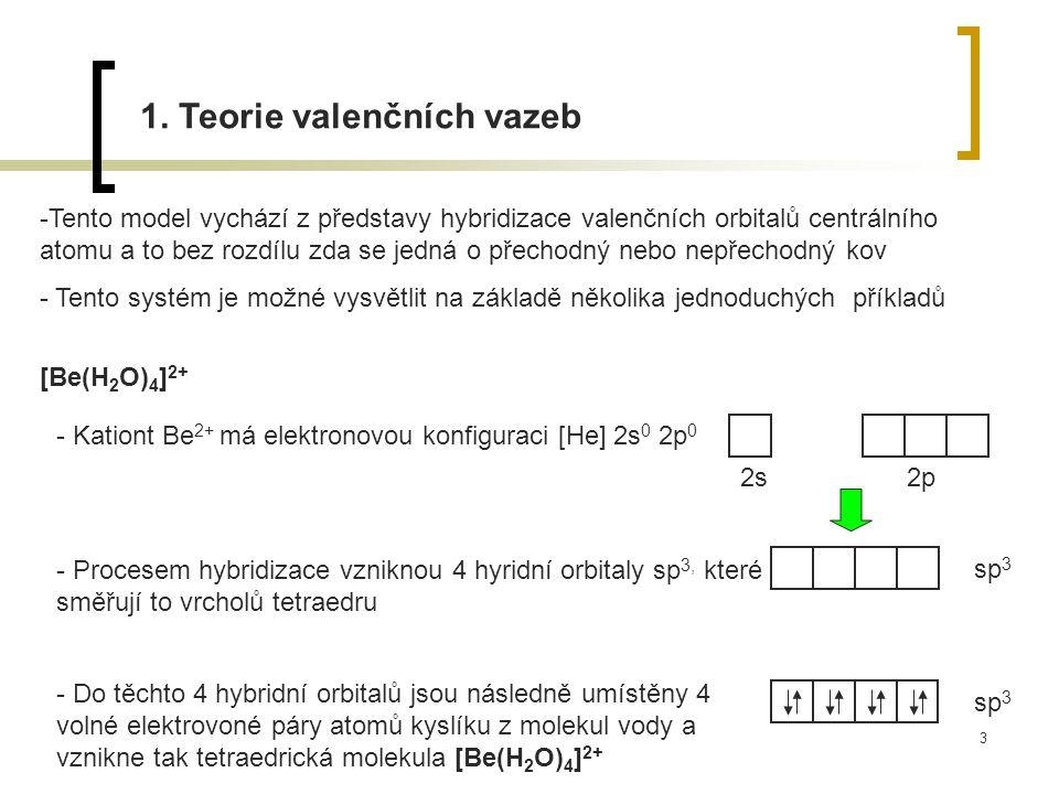 1. Teorie valenčních vazeb