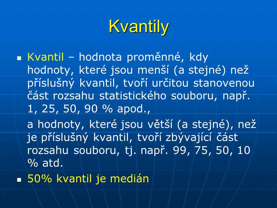 Kvantily