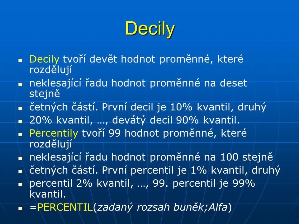 Decily Decily tvoří devět hodnot proměnné, které rozdělují