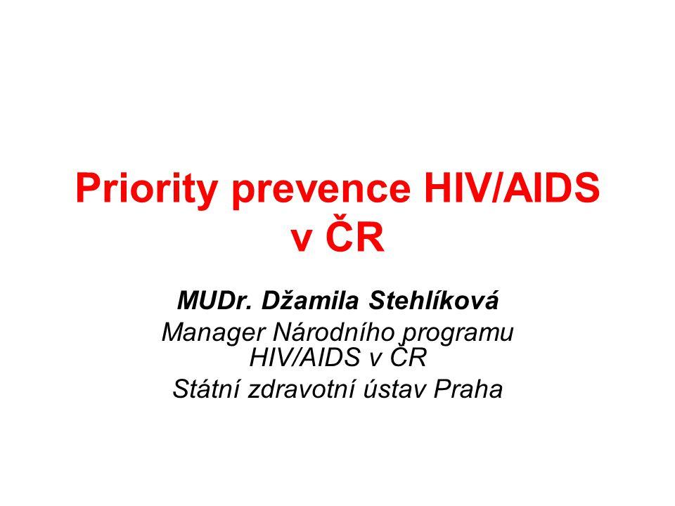 Priority prevence HIV/AIDS v ČR