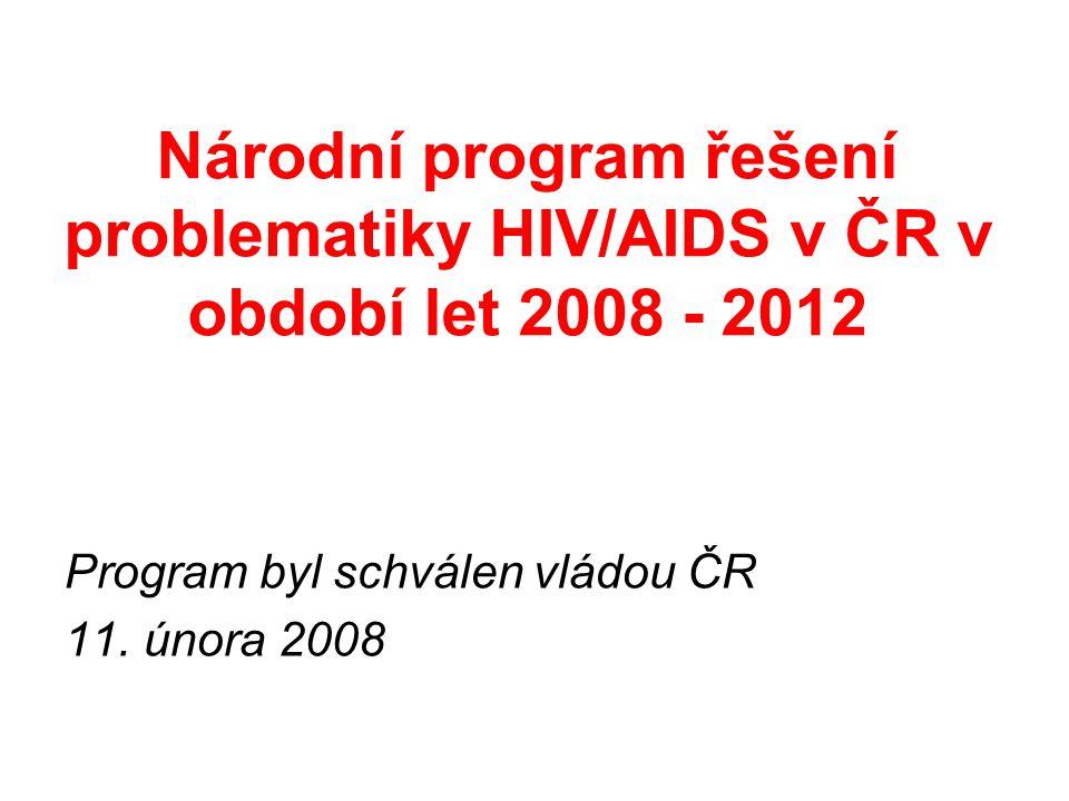 Národní program řešení problematiky HIV/AIDS v ČR v období let 2008 - 2012