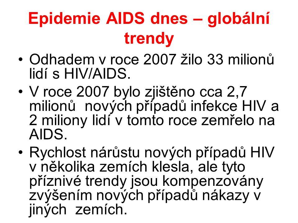 Epidemie AIDS dnes – globální trendy