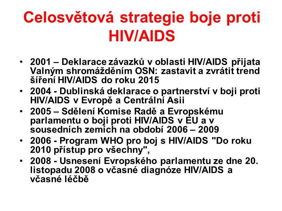 Celosvětová strategie boje proti HIV/AIDS