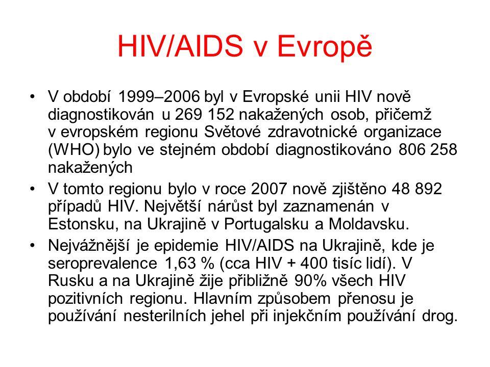 HIV/AIDS v Evropě