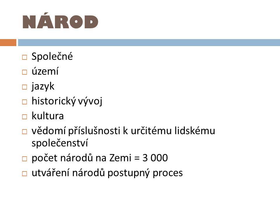 NÁROD Společné území jazyk historický vývoj kultura