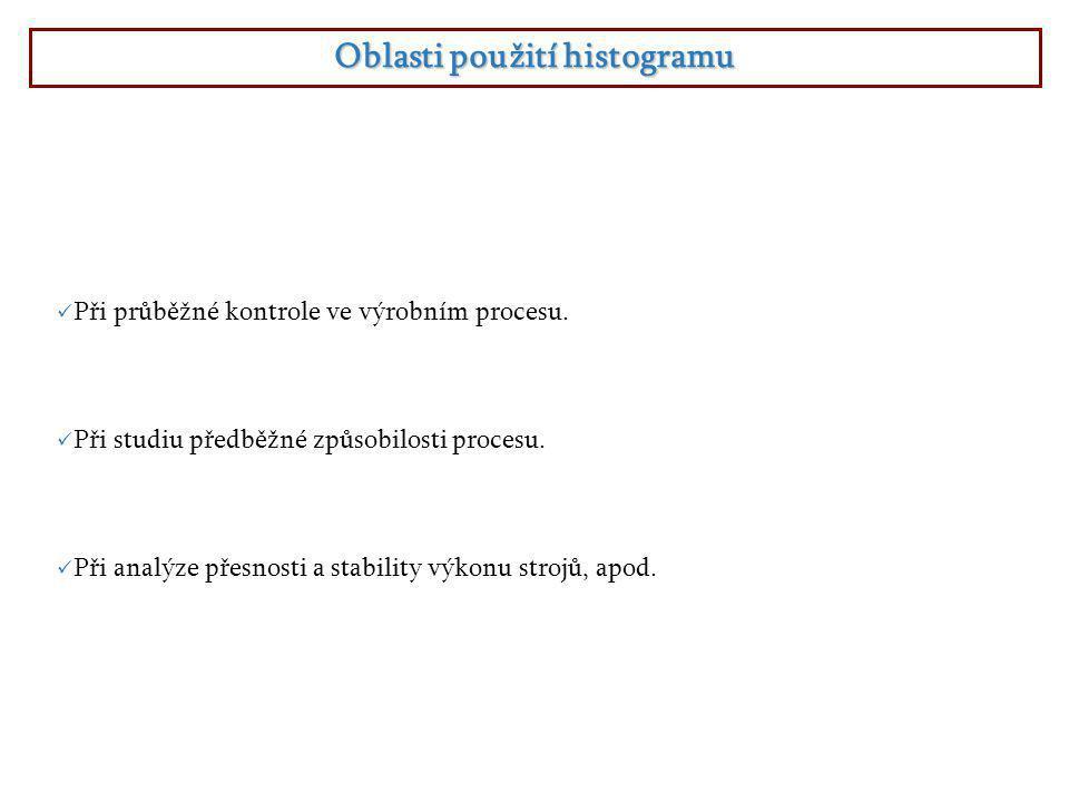 Oblasti použití histogramu
