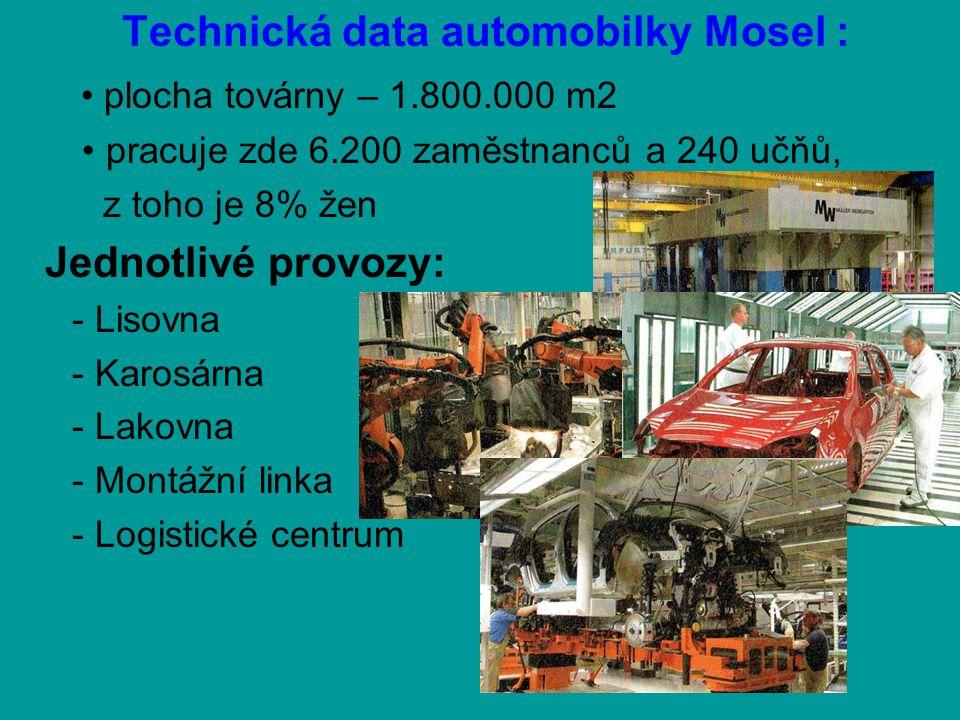 Technická data automobilky Mosel :