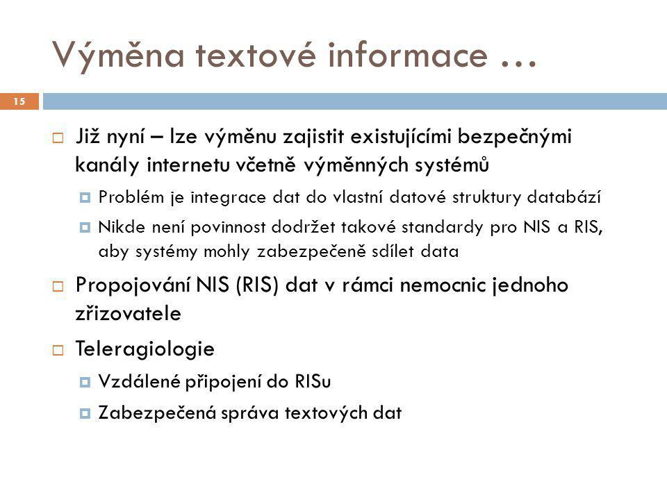 Výměna textové informace …