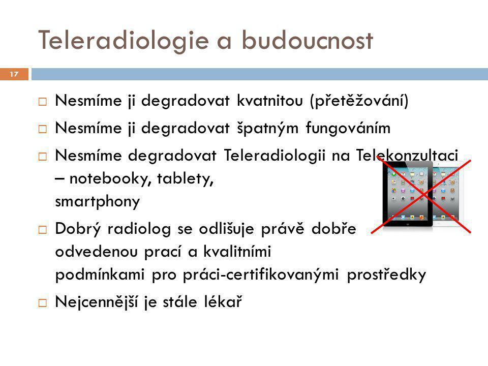Teleradiologie a budoucnost