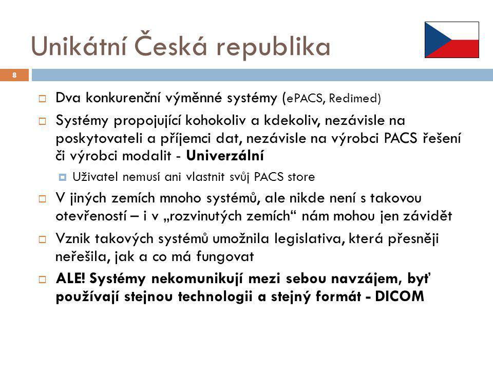 Unikátní Česká republika