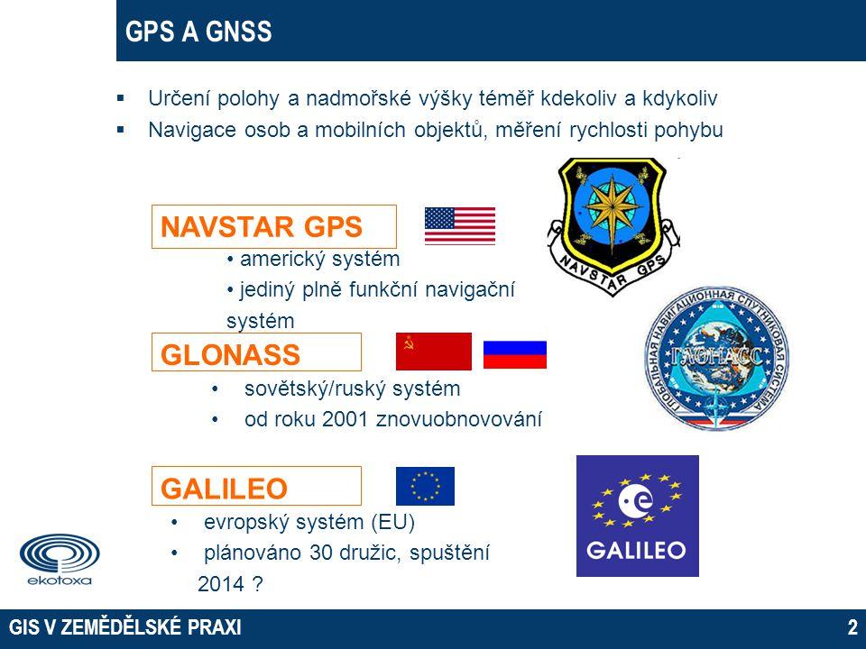 02 April 2017 EKOTOXA s.r.o. Opava GPS A GNSS NAVSTAR GPS GLONASS