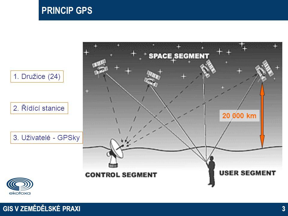 02 April 2017 EKOTOXA s.r.o. Opava PRINCIP GPS 1. Družice (24)