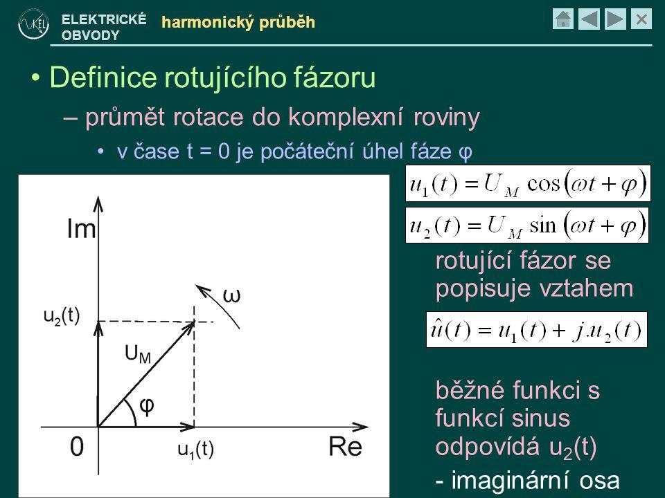 Definice rotujícího fázoru