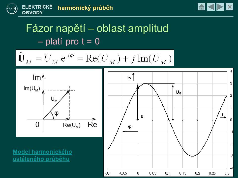 Fázor napětí – oblast amplitud platí pro t = 0