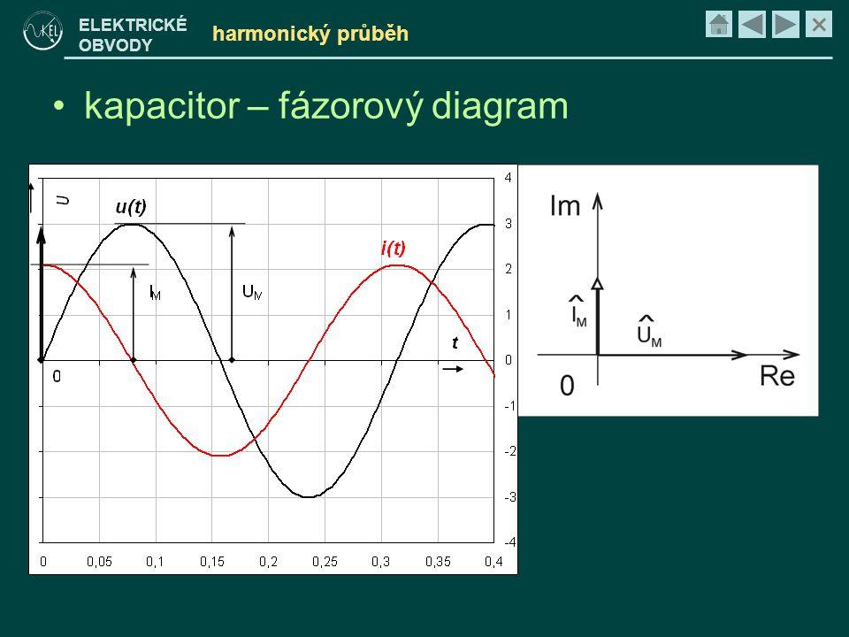 kapacitor – fázorový diagram