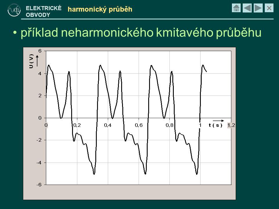 příklad neharmonického kmitavého průběhu