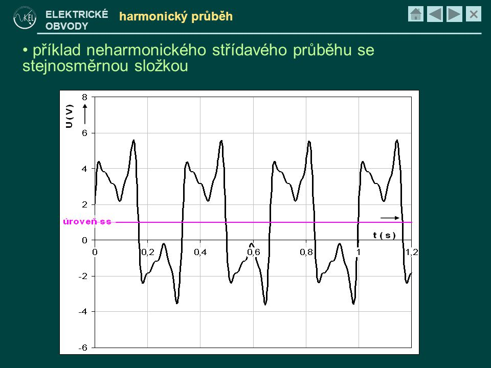 příklad neharmonického střídavého průběhu se stejnosměrnou složkou