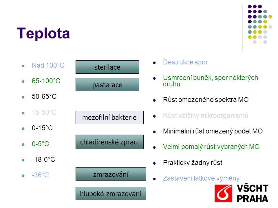 Teplota sterilace pasterace mezofilní bakterie chladírenské zprac.