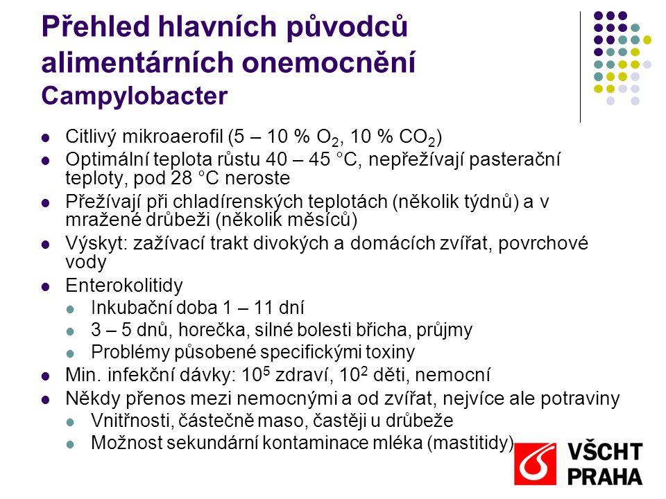 Přehled hlavních původců alimentárních onemocnění Campylobacter