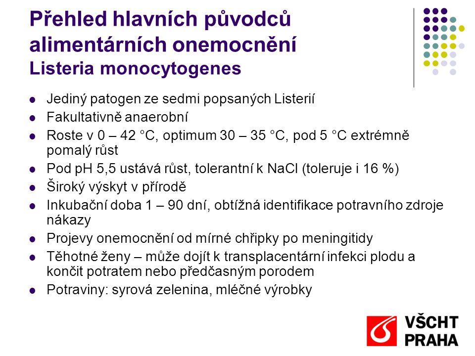 Přehled hlavních původců alimentárních onemocnění Listeria monocytogenes
