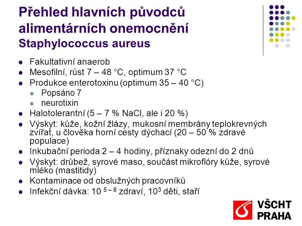 Přehled hlavních původců alimentárních onemocnění Staphylococcus aureus
