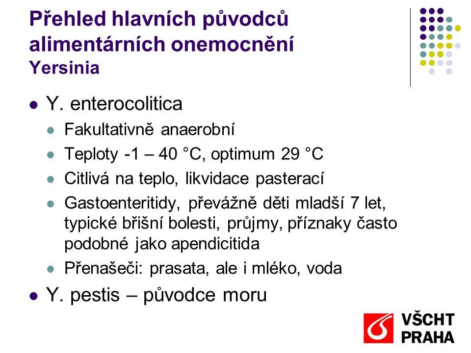 Přehled hlavních původců alimentárních onemocnění Yersinia