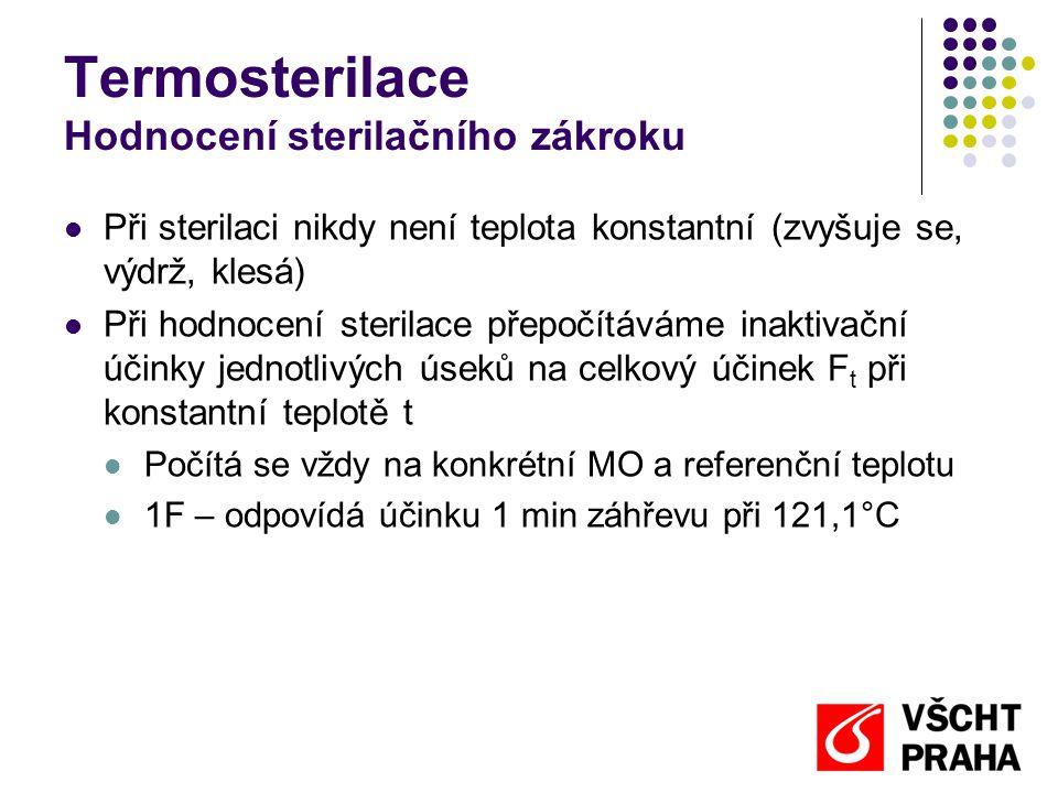 Termosterilace Hodnocení sterilačního zákroku