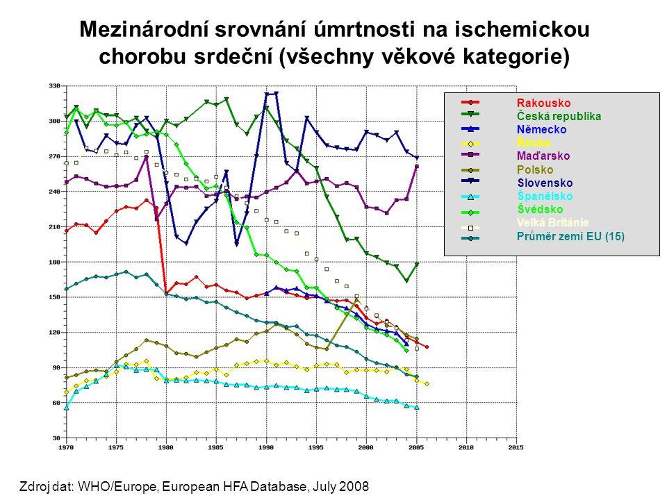 Mezinárodní srovnání úmrtnosti na ischemickou chorobu srdeční (všechny věkové kategorie)