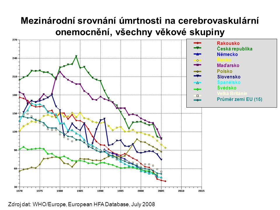 Mezinárodní srovnání úmrtnosti na cerebrovaskulární onemocnění, všechny věkové skupiny