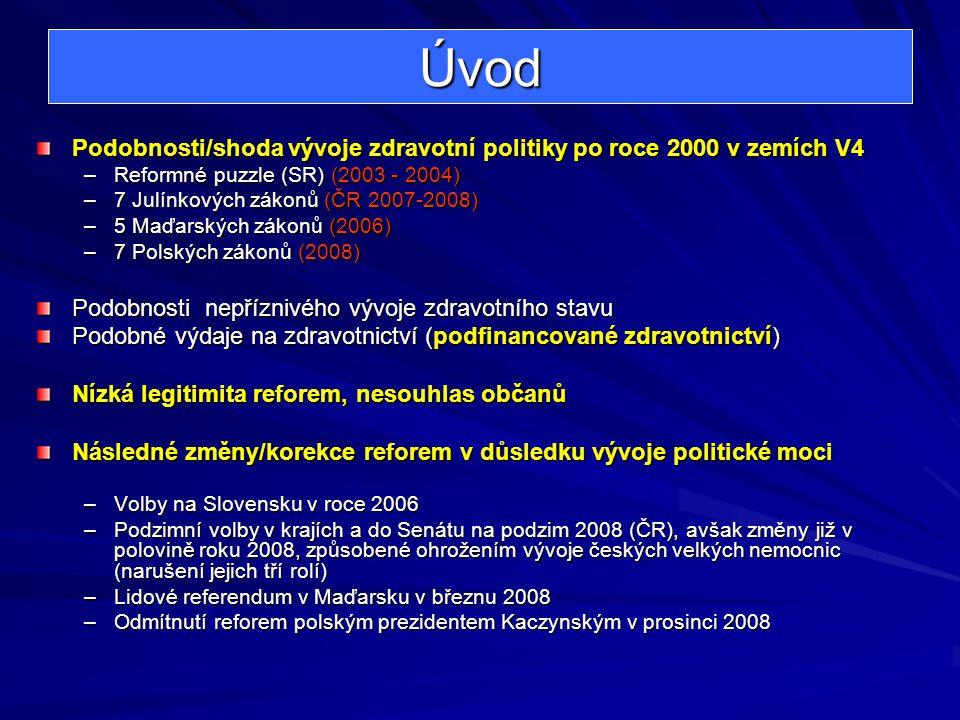 Úvod Podobnosti/shoda vývoje zdravotní politiky po roce 2000 v zemích V4. Reformné puzzle (SR) (2003 - 2004)