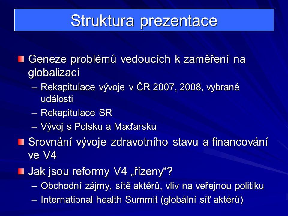 Struktura prezentace Geneze problémů vedoucích k zaměření na globalizaci. Rekapitulace vývoje v ČR 2007, 2008, vybrané události.