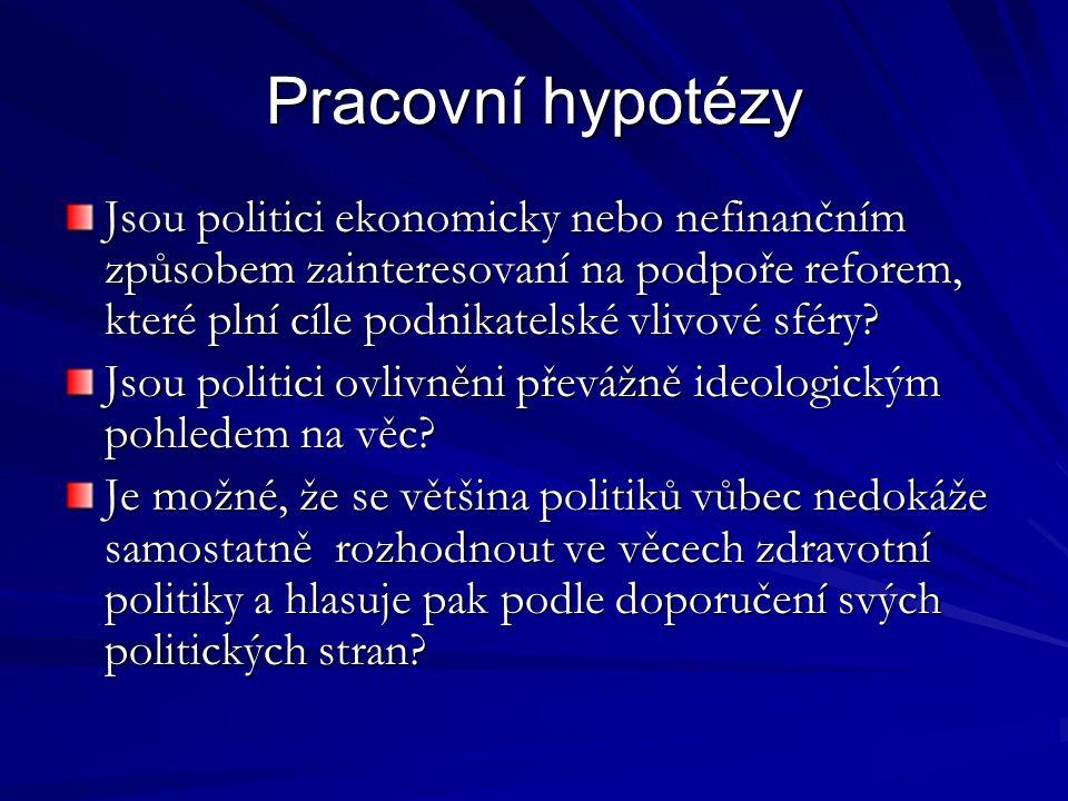 Pracovní hypotézy Jsou politici ekonomicky nebo nefinančním způsobem zainteresovaní na podpoře reforem, které plní cíle podnikatelské vlivové sféry