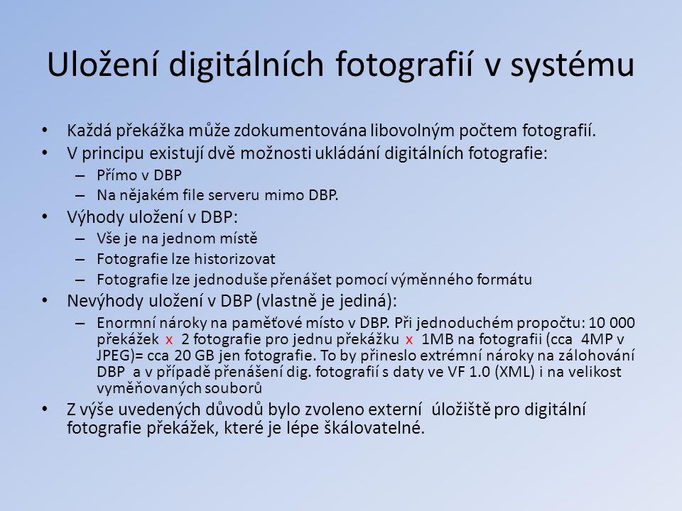 Uložení digitálních fotografií v systému