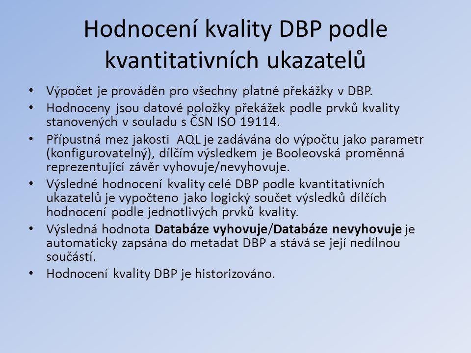 Hodnocení kvality DBP podle kvantitativních ukazatelů
