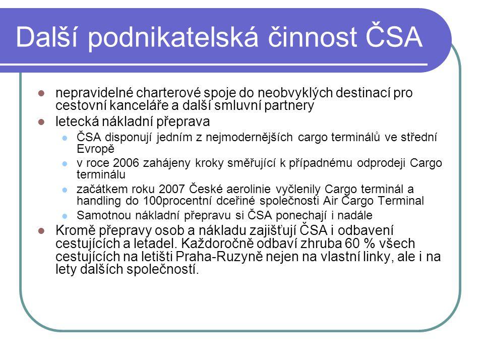 Další podnikatelská činnost ČSA