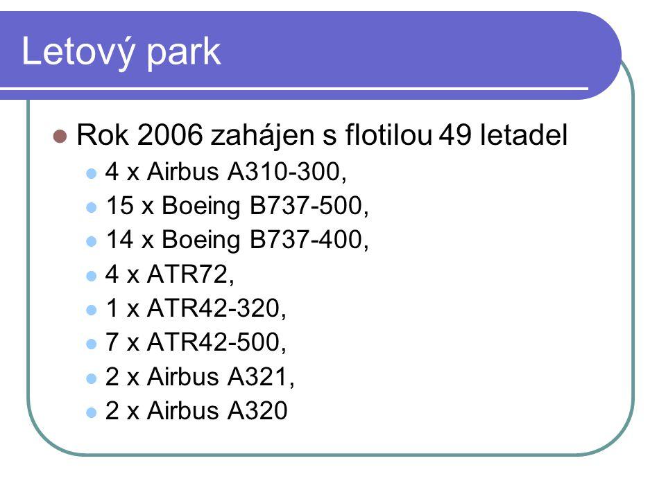Letový park Rok 2006 zahájen s flotilou 49 letadel