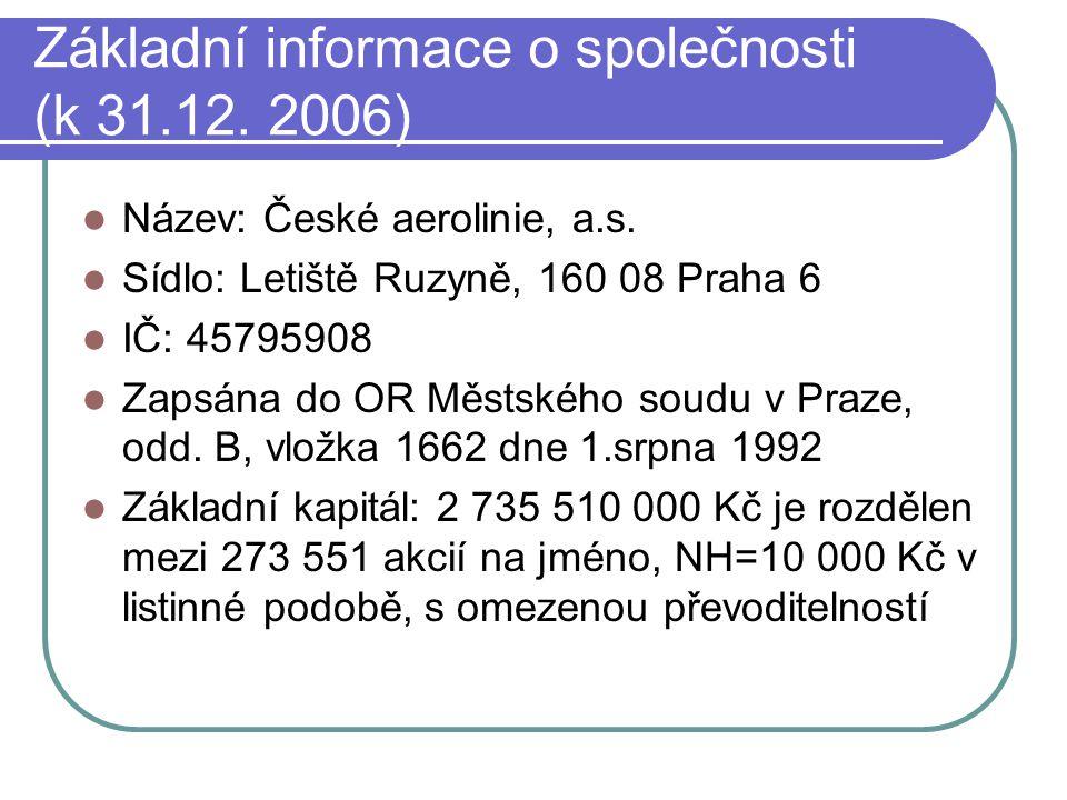 Základní informace o společnosti (k 31.12. 2006)