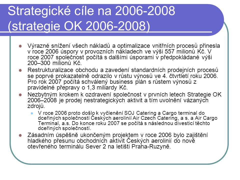 Strategické cíle na 2006-2008 (strategie OK 2006-2008)