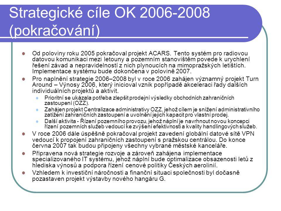 Strategické cíle OK 2006-2008 (pokračování)