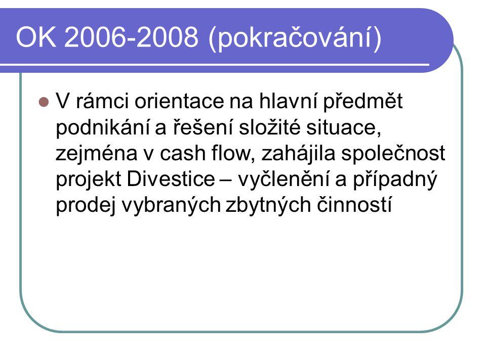 OK 2006-2008 (pokračování)
