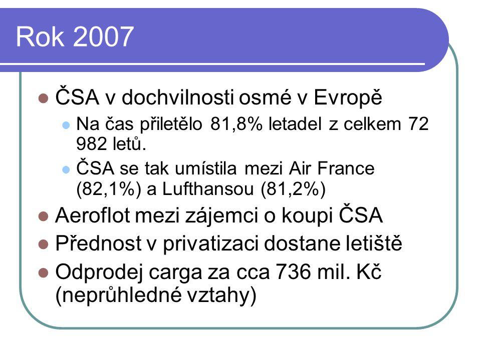 Rok 2007 ČSA v dochvilnosti osmé v Evropě